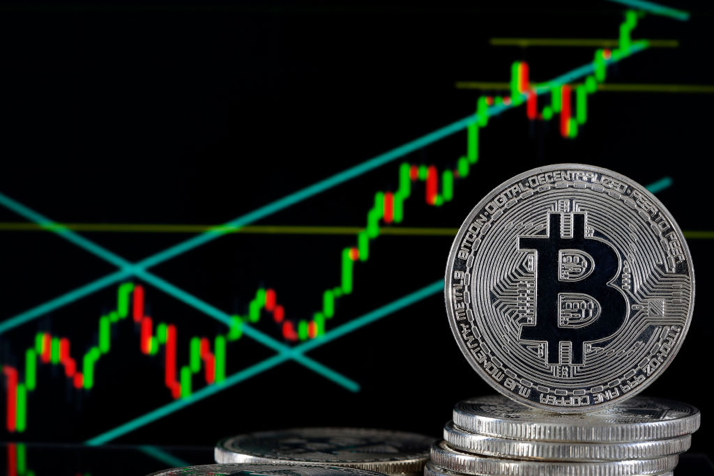 An Overview of Bitcoin's Price History